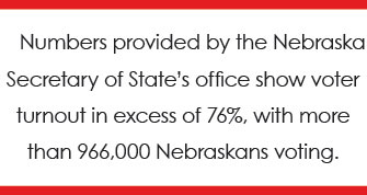 numbers-provided-by-the-nebraska-quote